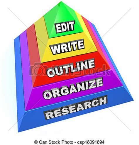 BBC - Higher Bitesize History - Essay writing: Revision
