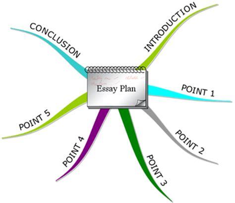 Writing a essay plan